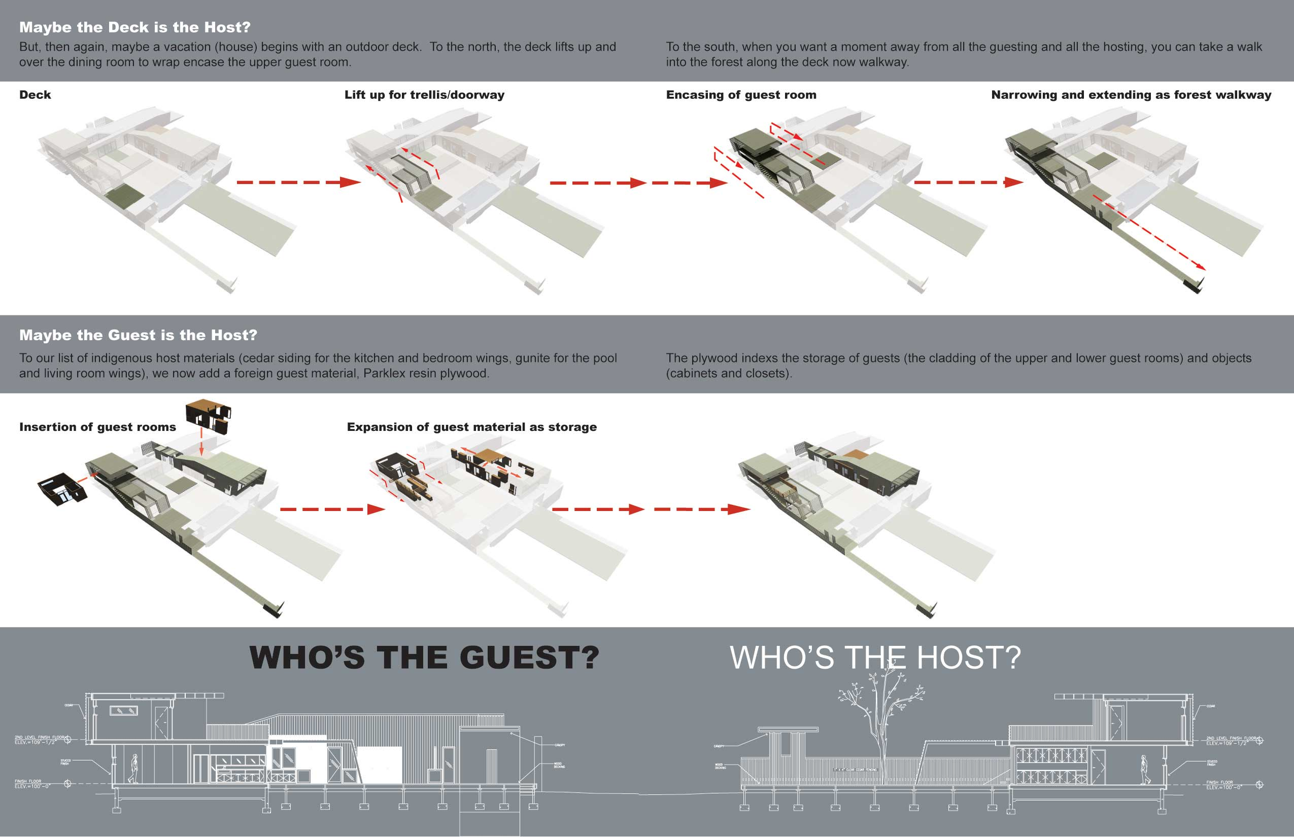 Guest/Host House